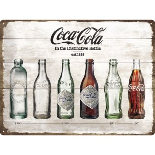 Coca-Cola - Bottle Timeline - Blechschild